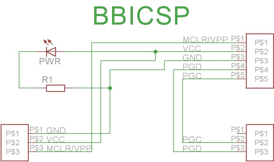 bbicsp_sch
